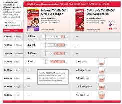 Infant Tylenol Chart Tylenol Weight Chart Qmsdnug Org