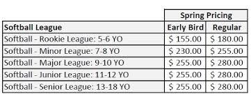 Spring Softball Information