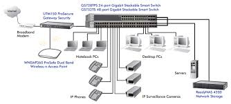 gigabit wiring diagram images valve diagram besides deltek cobra on version control flow diagram