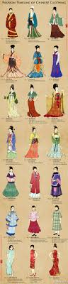 Ancient Chinese Clothing Designs This Chart Is Especially Helpful In Dating And Identifying
