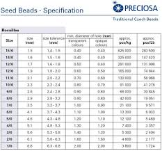 Seed Bead Size Chart 20g Preciosa Czech Glass Seed Beads Size 9 0 Lime Opaque 9sb025