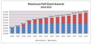 Nursing Grant And Scholarship Programs Lpntobsnonline Org
