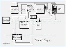 roketa wiring diagram simple wiring diagram roketa 90cc wiring harness wiring diagram schematic roketa wiring diagram color codes roketa 90cc wiring