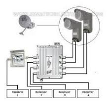 wiring diagram for dish network the wiring diagram satellite dish wiring diagram nilza wiring diagram