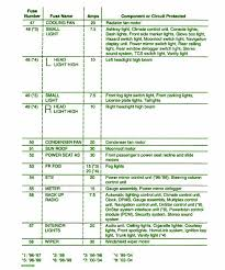 fuse mapcar wiring diagram page 363 1998 honda acura rl fuse box map