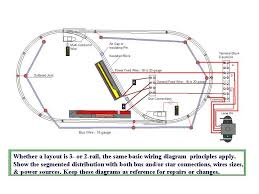 o gauge track wiring wiring diagram value e train tca toy trains train collectors association o gauge track wiring