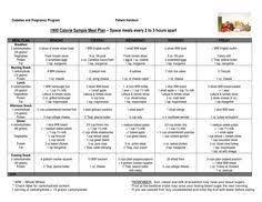 Printable Diabetic Food Chart 36 Skillful Printable Chart Of High Fiber Foods