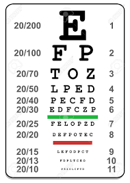 Illinois Dmv Vision Test Chart Best Picture Of Chart