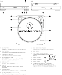 buy audio technica at lp60 fully automatic stereo turntable system Turntable Cartridge Wiring Diagram at lp60 controls and connections diagram (click to enlarge) phono cartridge wiring diagram