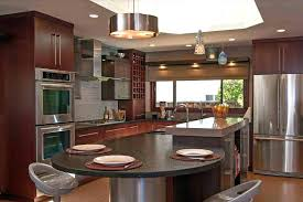 Kitchen Remodel Estimate Cost To Remodel A Kitchen Calculator Cost