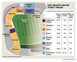 Nm United Series Part 2 Experience At Game To Be Similar To