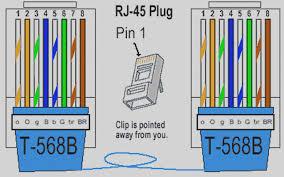 ethernet wiring diagram a or b wiring diagram large cat5 b network wiring diagrams wiring diagrams ethernet cable wiring diagram a or b ethernet wiring diagram a or b