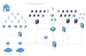 visual diagram included musings network diagram
