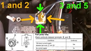 1995 nissan 240sx fuel pump wiring diagram solidfonts 1995 240sx wiring harness automotive diagrams