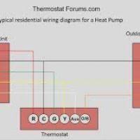 wiring a honeywell cylinder thermostat skazu co Cylinder Thermostat Wiring Diagram source � 5 wire thermostat diagram wiring diagrams for thermostats carrier honeywell cylinder thermostat wiring diagram