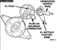 1998 dodge neon how to replace the starter this all what i have on it hope that help