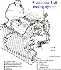 land rover owner • view topic help lander v6 pressurizing image