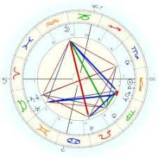 Paul Mccartney Birth Chart Lennon John Astro Databank