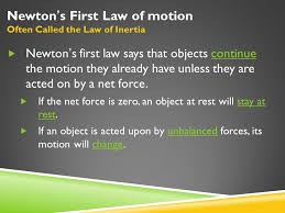 Laws Of Motion Examples Chapter Six Laws Of Motion 6 1 Newtons First Law 6 2