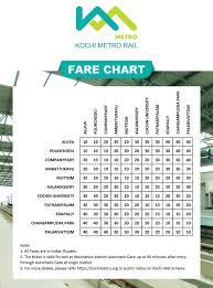 Chennai Metro Fare Chart Kochi Metro Fare Chart Ticket Prices