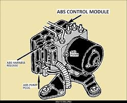 Jeep Abs Pump Wiring ABS Sensor Wiring Diagram