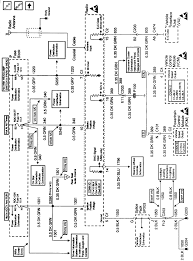 2001 Chevy Malibu Fuse Box Diagram