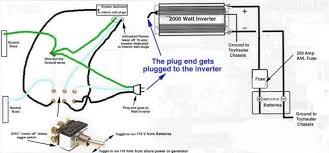 solar battery charger block diagram images block diagram dc wiring diagram nilza net on power converter rv