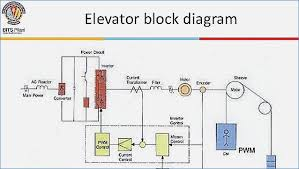 dorable elevator multiple wiring diagram elaboration electrical otis elevator wiring diagram c1s-6172e extraordinary otis elevator wiring diagram contemporary best image