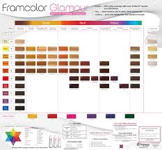 Framcolor Glamour Hair Color Wall Chart Pdf Format E