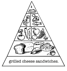 Printable Food Coloring Pages For Kids Pyramid Page Adult