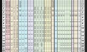 24 Complete Military Pay Chart Comrats