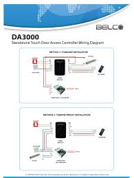 door access control system wiring diagram solidfonts collection stone access control wiring diagram pictures wire