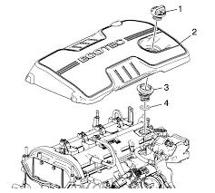 100+ [ 2010 Chevy Equinox Chilton Repair Manual ] | 2017 Chevy ...