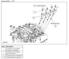 ford f150 5 4 coil pack diagram ford image wiring what ignition coil pack is what ford truck on ford f150 5 4 coil pack diagram