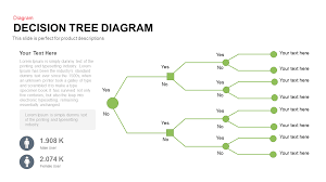 tree diagram powerpoint decision tree diagram powerpoint and keynote template slidebazaar