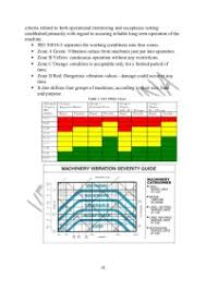 Download Iso 2372 Vibration Chart Free