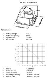 bathroom heater light fan installation information purchase ie sunheat heater troubleshooting at Sunheat Heater Wiring Diagram