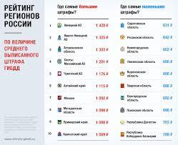 Дипломные в Иркутск на заказ Заказать курсовую Иркутск Курсовые  Как видно