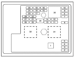 pontiac g fuse box diagram pontiac wiring diagrams online