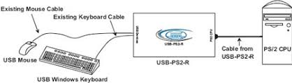 similiar ps controller wiring diagram keywords usb to ps2 controller wiring diagram likewise usb circuit schematic