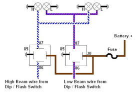 will s spitfire blog headlight relays basically instead of going direct to the lights the wires from the switchgear go to a relay instead when the light switch is pressed the relay circuit