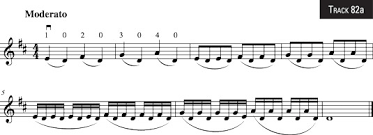 When (especially in baroque music) it is placed upon a tied note. How To Play Trills On The Violin Dummies