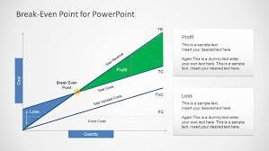 Breakeven Template Break Even PowerPoint Template With Curve SlideModel 8