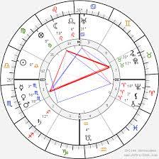 Gandhi Chart Mahatma Gandhi Birth Chart Horoscope Date Of Birth Astro