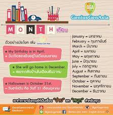 GGA English Training - คำศัพท์ หมวด Month และ ตัวอย่างประโยค Month = เดือน  January = มกราคม February = กุมภาพันธ์ March = มีนาคม April = เมษายน May =  พฤษภาคม June = มิถุนายน July =