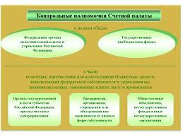Государственный и муниципальный долг реферат Государственный долг это в соответствии со ст 97 Бюджетного кодекса РФ долговые обязательства Правительства Реферат Государственный