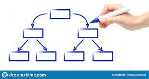 Hand Blue Marker Drawing Diagram Scheme Empty Flow Chart