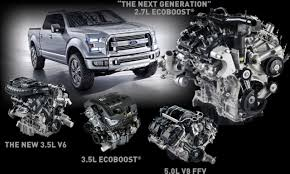2015 Ford F 150 Most Fuel Efficient Ever The Ford Expert