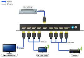4k 2k 1x8 hdmi 8 port video splitter audio amplifier repeater 3d 1080p 1 in to out converter hdtv