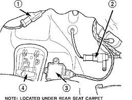 repair guides anti lock brake system wheel speed sensors  at Front Abs Wiring Harness Repair Wk Jeep
